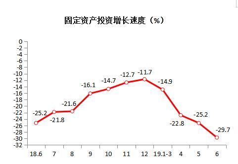 中卫2019年经济总量_零几年的中卫市(2)